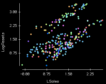 screen capture of a graph built in Data Desk with black background and white lines and text.